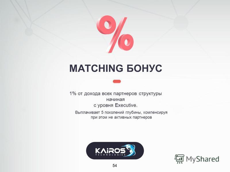 MATCHING БОНУС 54 1% от дохода всех партнеров структуры начиная с уровня Executive. Выплачивает 5 поколений глубины, компенсируя при этом не активных партнеров