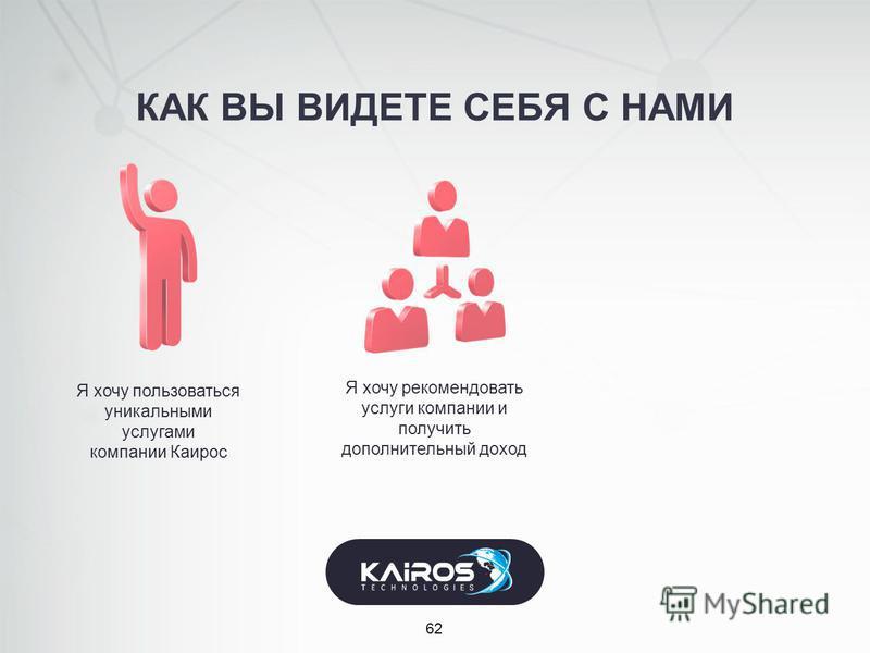 КАК ВЫ ВИДЕТЕ СЕБЯ С НАМИ 62 Я хочу пользоваться уникальными услугами компании Каирос Я хочу рекомендовать услуги компании и получить дополнительный доход