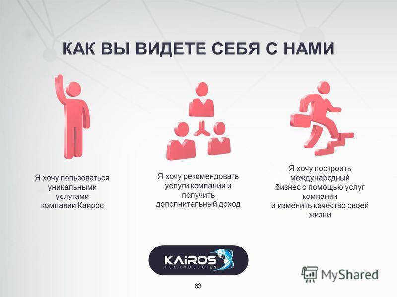 КАК ВЫ ВИДЕТЕ СЕБЯ С НАМИ 63 Я хочу пользоваться уникальными услугами компании Каирос Я хочу рекомендовать услуги компании и получить дополнительный доход Я хочу построить международный бизнес с помощью услуг компании и изменить качество своей жизни
