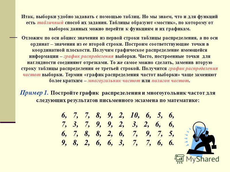 Пример 1. Постройте график распределения и многоугольник частот для следующих результатов письменного экзамена по математике: 6, 7, 7, 8, 9, 2, 10, 6, 5, 6, 7, 3, 7, 9, 9, 2, 3, 2, 6, 6, 6, 7, 8, 8, 2, 6, 7, 9, 7, 5, 9, 8, 2, 6, 6, 3, 7, 7, 6, 6. Ита