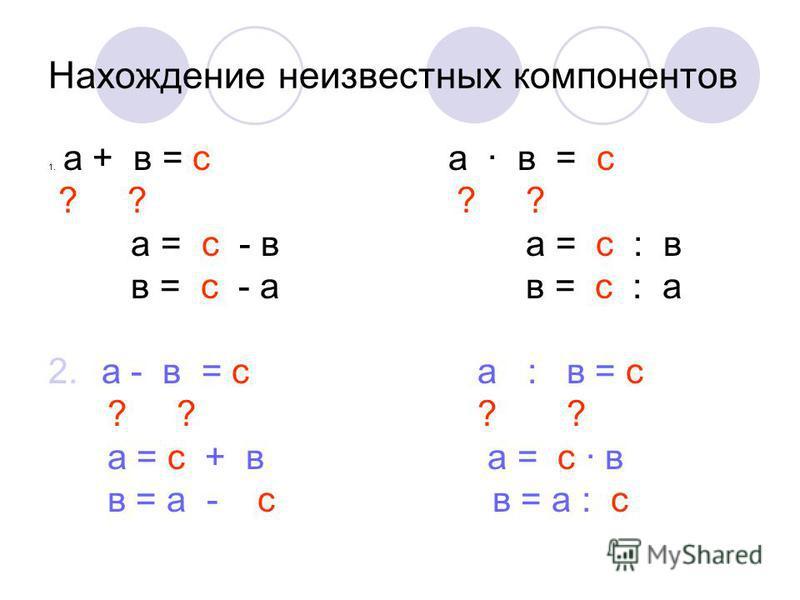 Нахождение неизвестных компонентов 1. а + в = са в = с ? ? ? ? а = с - в а = с : в в = с - а в = с : а 2. а - в = с а : в = с ? ? ? ? а = с + в а = с в в = а - с в = а : с