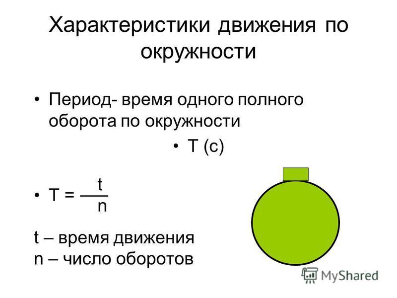 Характеристики движения по окружности Период- время одного полного оборота по окружности Т (с) t Т = n t – время движения n – число оборотов