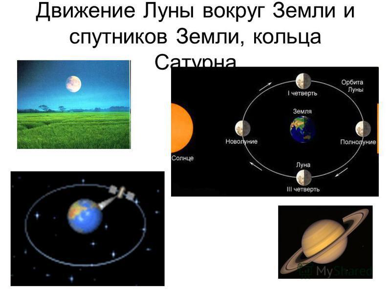 Движение Луны вокруг Земли и спутников Земли, кольца Сатурна