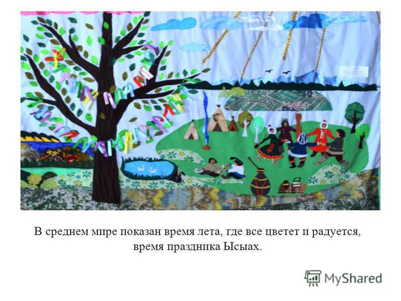 В среднем мире показан время лета, где все цветет и радуется, время праздника Ысыах.