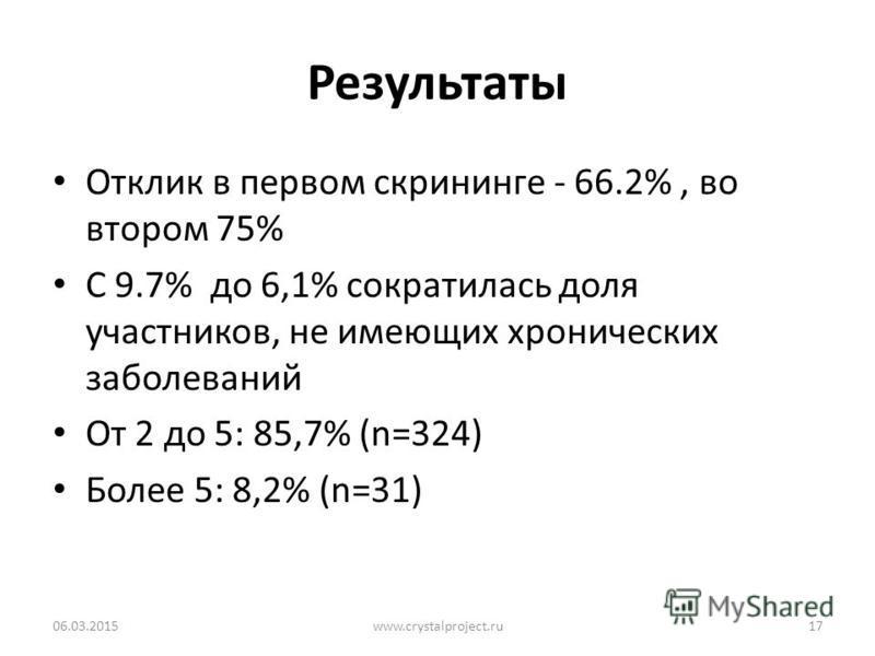 Результаты Отклик в первом скрининге - 66.2%, во втором 75% С 9.7% до 6,1% сократилась доля участников, не имеющих хронических заболеваний От 2 до 5: 85,7% (n=324) Более 5: 8,2% (n=31) 1706.03.2015www.crystalproject.ru
