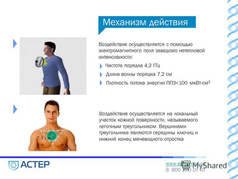 www.aster-med.ru 8 800 250 07 07 Воздействие осуществляется на локальный участок кожной поверхности, называемого легочным треугольником. Вершинами треугольника являются середины ключиц и нижний конец мечевидного отростка Воздействие осуществляется с