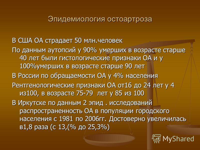 Эпидемиология остеоартроза В США ОА страдает 50 млн.человек По данным аутопсий у 90% умерших в возрасте старше 40 лет были гистологические признаки ОА и у 100%умерших в возрасте старше 90 лет В России по обращаемости ОА у 4% населения Рентгенологичес