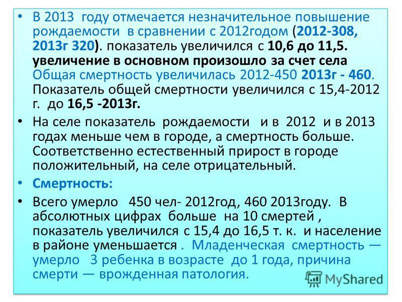 В 2013 году отмечается незначительное повышение рождаемости в сравнении с 2012 годом (2012-308, 2013 г 320). показатель увеличился с 10,6 до 11,5. увеличение в основном произошло за счет села Общая смертьность увеличилась 2012-450 2013 г - 460. Показ