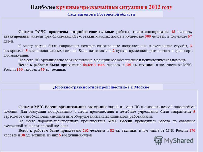 Наиболее крупные чрезвычайные ситуации в 2013 году Сход вагонов в Ростовской области Дорожно-транспортное происшествие в г. Москве Силами РСЧС проведены аварийно-спасательные работы, госпитализированы 18 человек, эвакуированы жители трех близлежащий