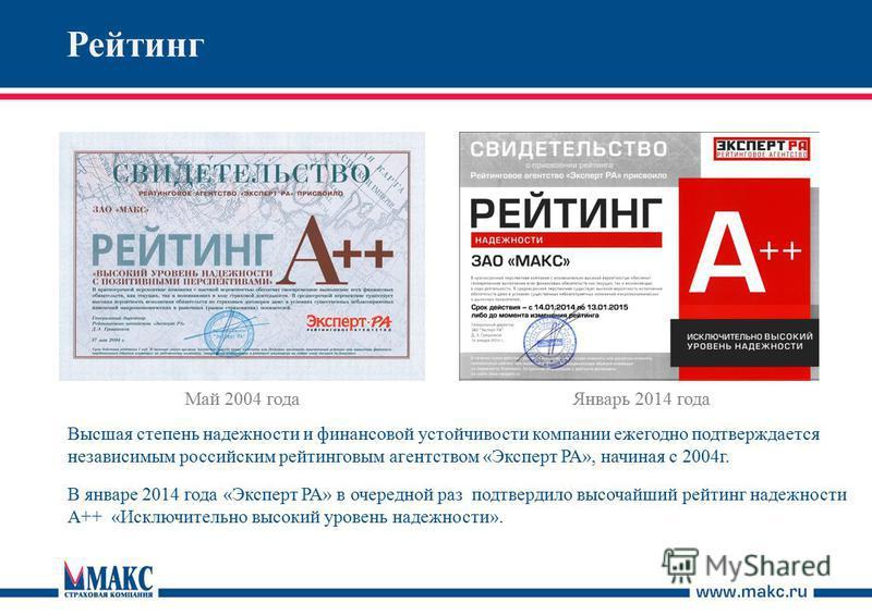 Май 2004 года Высшая степень надежности и финансовой устойчивости компании ежегодно подтверждается независимым российским рейтинговым агентством «Эксперт РА», начиная с 2004 г. В январе 2014 года «Эксперт РА» в очередной раз подтвердило высочайший ре