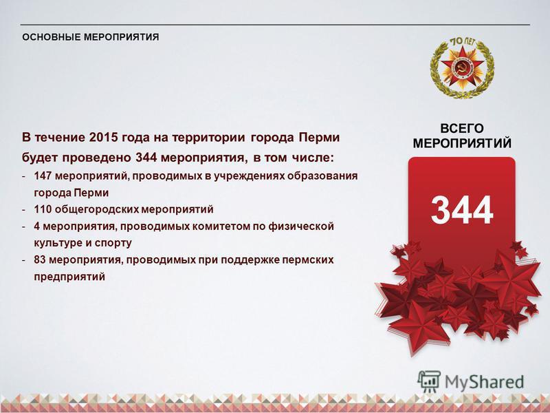 ВСЕГО МЕРОПРИЯТИЙ 344 ОСНОВНЫЕ МЕРОПРИЯТИЯ В течение 2015 года на территории города Перми будет проведено 344 мероприятия, в том числе: -147 мероприятий, проводимых в учреждениях образования города Перми -110 общегородских мероприятий -4 мероприятия,