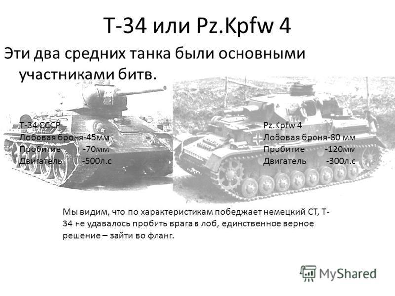 Т-34 или Pz.Kpfw 4 Эти два средних танка были основными участниками битв. Т-34 СССР Лобовая броня-45 мм Пробитие -70 мм Двигатель -500 л.с Pz.Kpfw 4 Лобовая броня-80 мм Пробитие -120 мм Двигатель -300 л.с Мы видим, что по характеристикам побеждает не