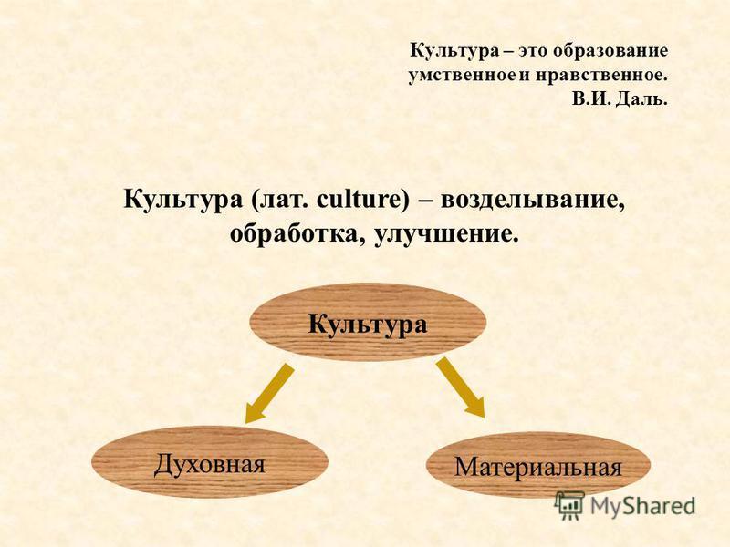 Культура – это образование умственное и нравственное. В.И. Даль. Культура (лат. culture) – возделывание, обработка, улучшение. Культура Духовная Материальная