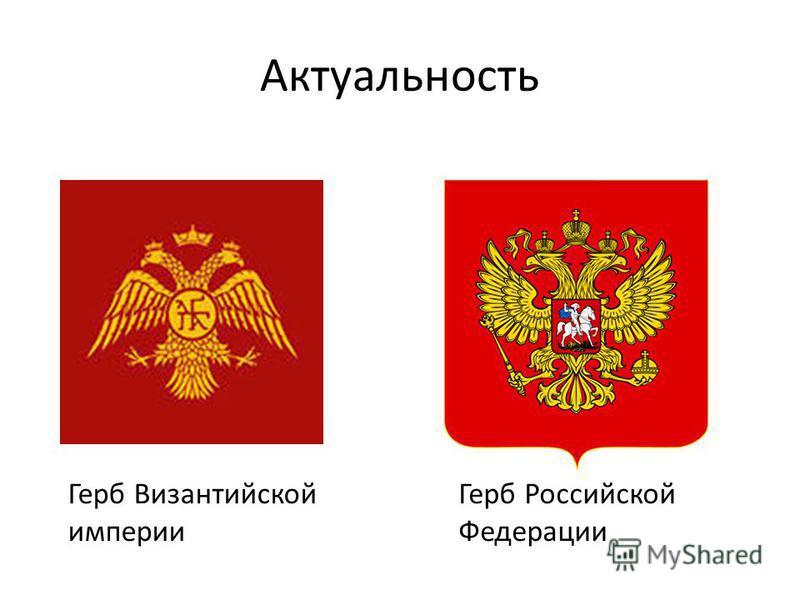 Актуальность Герб Византийской империи Герб Российской Федерации