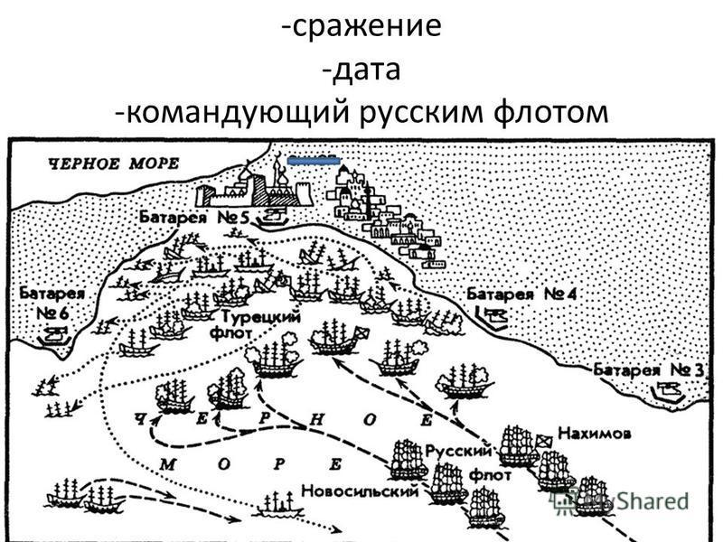 -сражение -дата -командующий русским флотом