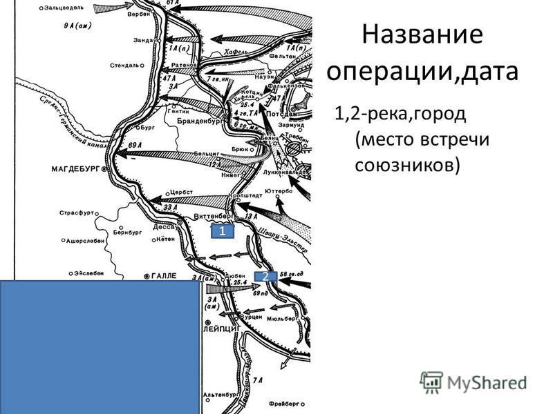 Название операции,дата 1,2-река,город (место встречи союзников) 1 2