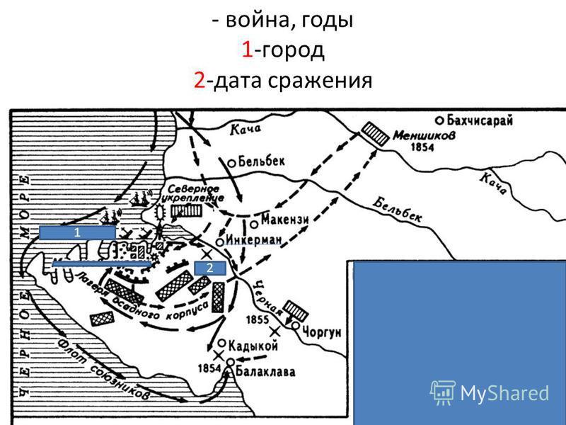 - война, годы 1-город 2-дата сражения 1 2