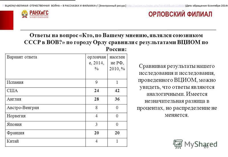 Ответы на вопрос «Кто, по Вашему мнению, являлся союзником СССР в ВОВ?» по городу Орлу сравнили с результатами ВЦИОМ по России: Сравнивая результаты нашего исследования и исследования, проведенного ВЦИОМ, можно увидеть, что ответы являются аналогичны