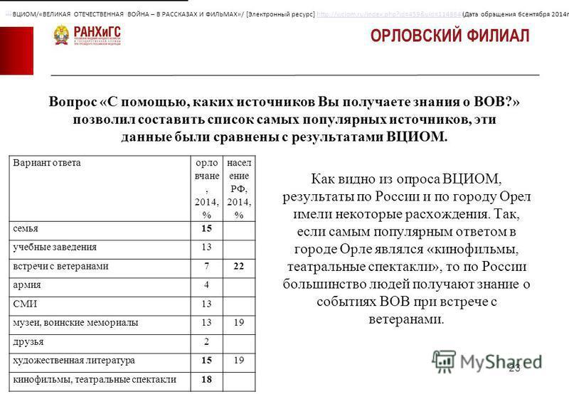 Вопрос «С помощью, каких источников Вы получаете знания о ВОВ?» позволил составить список самых популярных источников, эти данные были сравнены с результатами ВЦИОМ. Как видно из опроса ВЦИОМ, результаты по России и по городу Орел имели некоторые рас