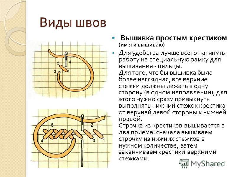 Виды швов Вышивка простым крестиком ( им я и вышиваю ) Для удобства лучше всего натянуть работу на специальную рамку для вышивания - пяльцы. Для того, что бы вышивка была более наглядная, все верхние стежки должны лежать в одну сторону ( в одном напр