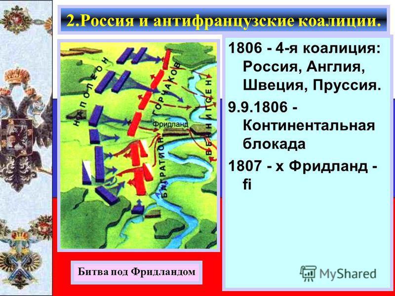 1806 - 4-я коалиция: Россия, Англия, Швеция, Пруссия. 9.9.1806 - Континентальная блокада 1807 - x Фридланд - 2. Россия и антифранцузские коалиции. Битва под Фридландом