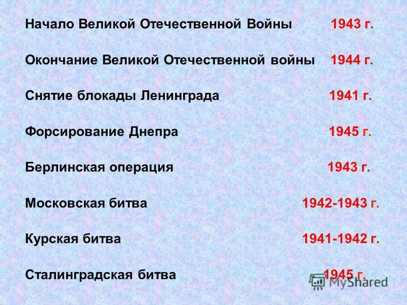 Начало Великой Отечественной Войны 1943 г. Окончание Великой Отечественной войны 1944 г. Снятие блокады Ленинграда 1941 г. Форсирование Днепра 1945 г. Берлинская операция 1943 г. Московская битва 1942-1943 г. Курская битва 1941-1942 г. Сталинградская