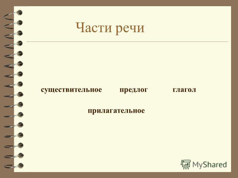 Части речи существительное прилагательное глагол предлог