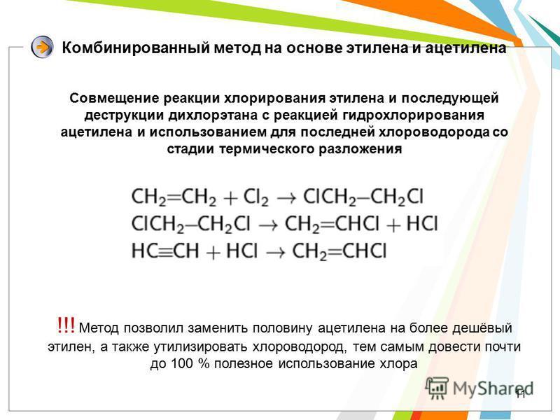11 Комбинированный метод на основе этилена и ацетилена Совмещение реакции хлоярирования этилена и последующей деструкции дихлоярэтана с реакцией гидрохлоярирования ацетилена и использованием для последней хлояроводорода со стадии термического разложе