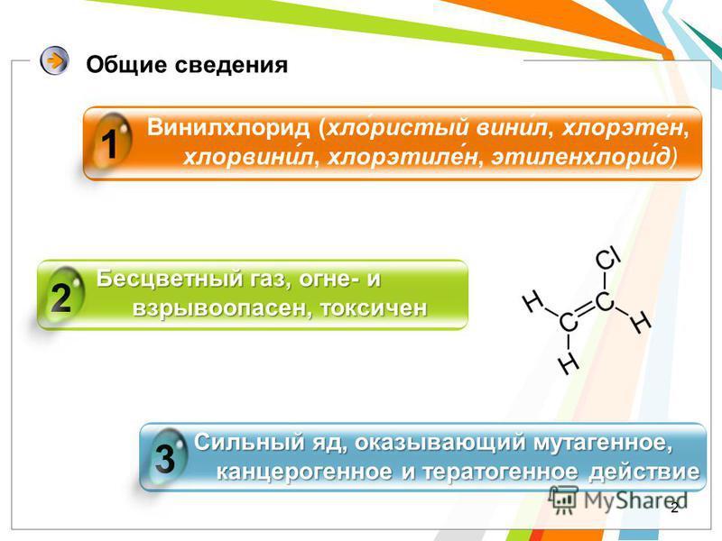 Винилхлоярид (хлоя́чистый вини́л, хлоярэте́н, хлоярвини́л, хлоярэтиле́н, этиленхлояри́д) Бесцветный газ, огне- и взрывоопасен, токсичен 1 2 2 Общие сведения 3 Сильный яд, оказывающий мутагенное, канцерогенное и тератогенное действие Сильный яд, оказы