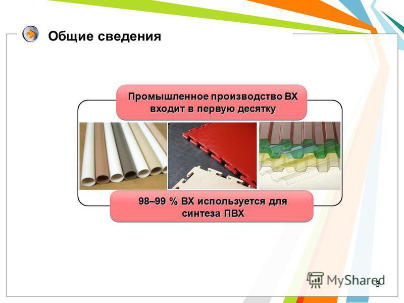 3 Общие сведения 98–99 % ВХ используется для синтеза ПВХ Промышленное производство ВХ входит в первую десятку