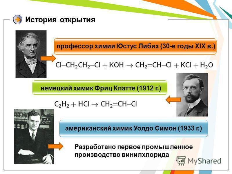профессор химии Юстус Либих (30-е годы XIX в.) немецкий химик Фриц Клатте (1912 г.) американский химик Уолдо Симон (1933 г.) История открытия Разработано первое промышленное производство винилхлоярида