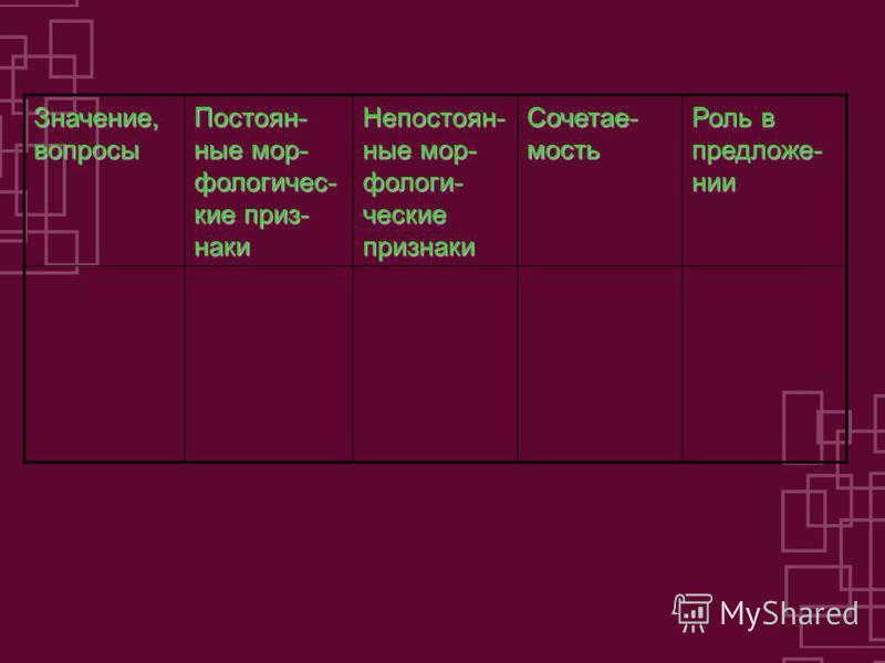 Значение, вопросы Постоян- ные морфологические признаки Непостоян- ные морфологические признаки Сочетае- мость Роль в предложении