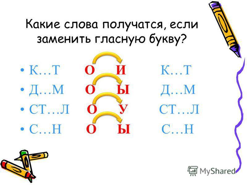 Какие слова получатся, если заменить гласную букву? К…Т О И К…Т Д…М О Ы Д…М СТ…Л О У СТ…Л С…Н О Ы С…Н