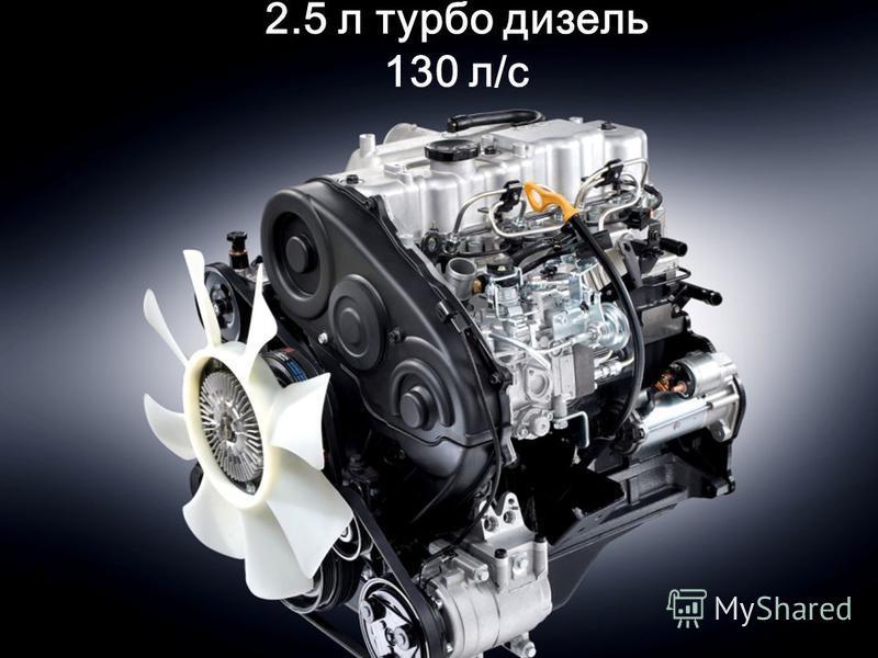 ООО «Хюндай Мотор Украина» 2.5 л турбо дизель 130 л/с