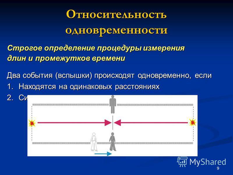 9 Относительность одновременности Два события (вспышки) происходят одновременно, если 1. Находятся на одинаковых расстояниях 2. Сигнал приходит в один и тот же момент Строгое определение процедуры измерения длин и промежутков времени