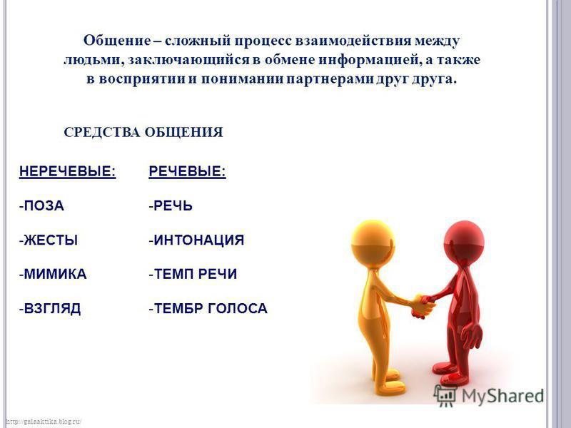 http://galaaktika.blog.ru/ Общение – сложный процесс взаимодействия между людьми, заключающийся в обмене информацией, а также в восприятии и понимании партнерами друг друга. СРЕДСТВА ОБЩЕНИЯ НЕРЕЧЕВЫЕ: -ПОЗА -ЖЕСТЫ -МИМИКА -ВЗГЛЯД РЕЧЕВЫЕ: -РЕЧЬ -ИНТ