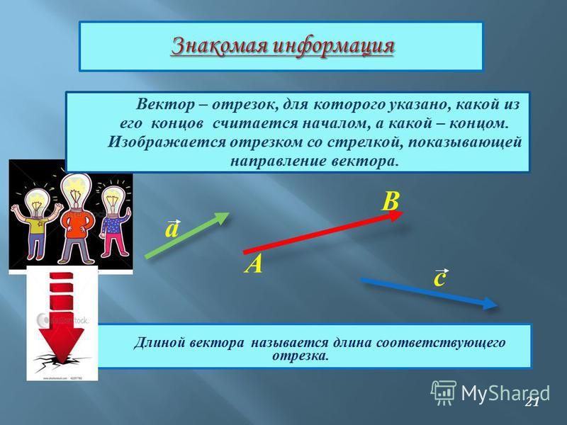 Вектор – отрезок, для которого указано, какой из его концов считается началом, а какой – концом. Изображается отрезком со стрелкой, показывающей направление вектора. Длиной вектора называется длина соответствующего отрезка. а В А с 21