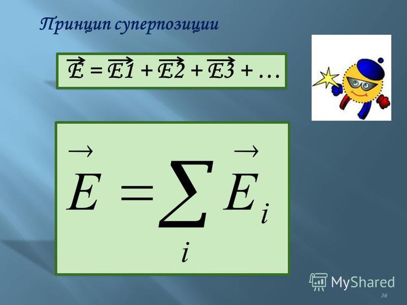 36 Принцип суперпозиции Е = Е1 + Е2 + Е3 + …