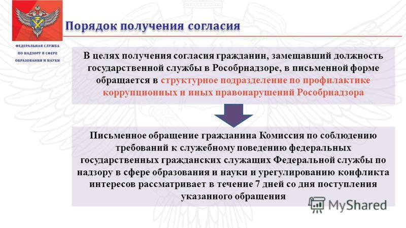 Порядок получения согласия В целях получения согласия гражданин, замещавший должность государственной службы в Рособрнадзоре, в письменной форме обращается в структурное подразделение по профилактике коррупционных и иных правонарушений Рособрнадзора