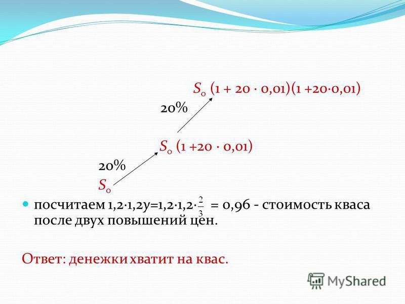 S о (1 + 20 0,01)(1 +200,01) 20% S о (1 +20 0,01) 20% S о посчитаем 1,21,2 у=1,21,2 = 0,96 - стоимость кваса после двух повышений цен. Ответ: денежки хватит на квас.