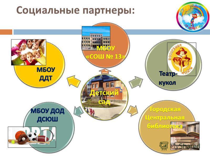 Социальные партнеры : Детский сад