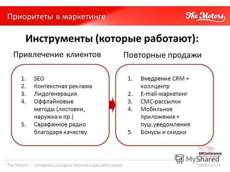 The Motors готовьтесь к шквалу звонков в ваш автосервис. TheMotors.ru Привлечение клиентов Повторные продажи Инструменты (которые работают): Приоритеты в маркетинге 1. SEO 2. Контекстная реклама 3. Лидогенерация 4. Оффлайновые методы (листовки, наруж