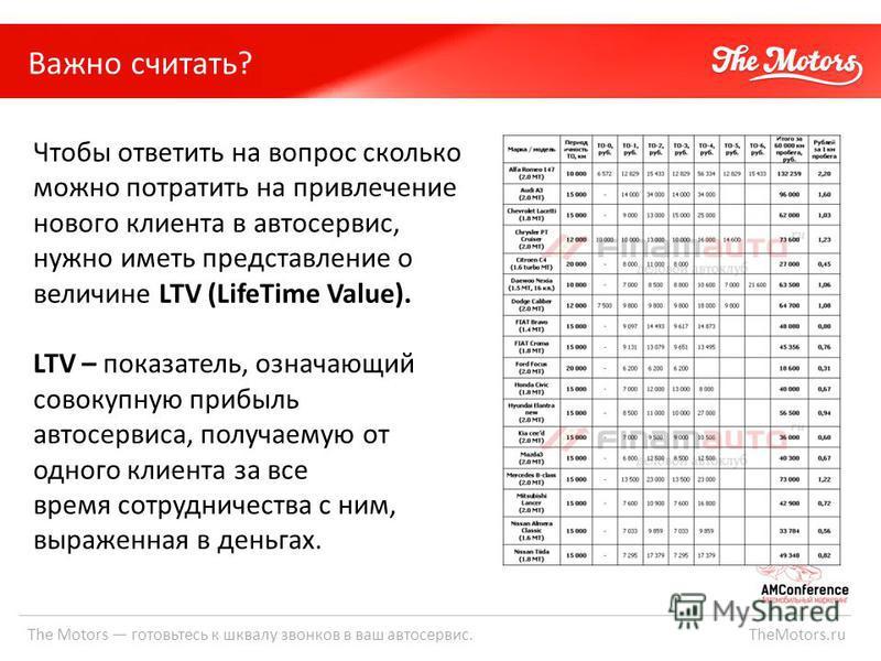 Важно считать? The Motors готовьтесь к шквалу звонков в ваш автосервис. TheMotors.ru Чтобы ответить на вопрос сколько можно потратить на привлечение нового клиента в автосервис, нужно иметь представление о величине LTV (LifeTime Value). LTV – показат