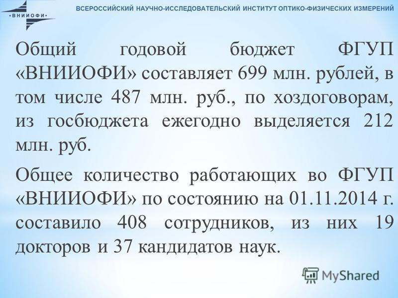 Общий годовой бюджет ФГУП «ВНИИОФИ» составляет 699 млн. рублей, в том числе 487 млн. руб., по хоздоговорам, из госбюджета ежегодно выделяется 212 млн. руб. Общее количество работающих во ФГУП «ВНИИОФИ» по состоянию на 01.11.2014 г. составило 408 сотр