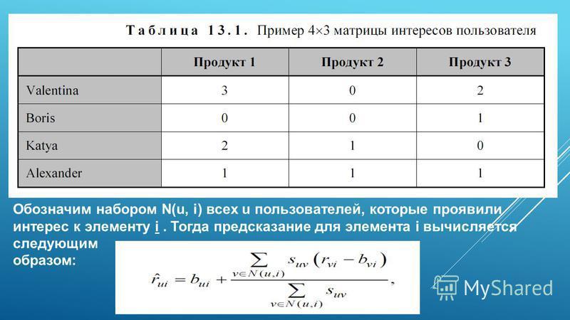 Обозначим набором N(u, i) всех u пользователей, которые проявили интерес к элементу i. Тогда предсказание для элемента i вычисляется следующим образом: