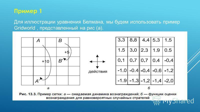 Пример 1 Для иллюстрации уравнения Белмана, мы будем использовать пример Gridworld, представленный на рис (a).