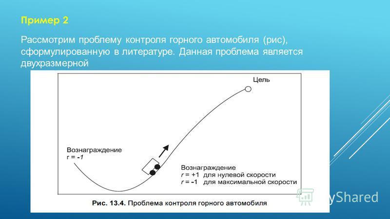 Пример 2 Рассмотрим проблему контроля горного автомобиля (рис), сформулированную в литературе. Данная проблема является двух размерной