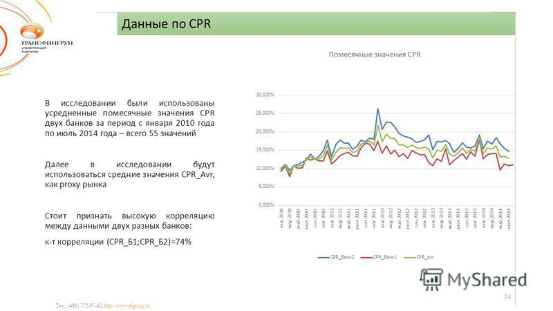 Данные по CPR Тел.: (495) 772-97-42, http://www.tfgroup.ru В исследовании были использованы усредненные помесячные значения CPR двух банков за период с января 2010 года по июль 2014 года – всего 55 значений Далее в исследовании будут использоваться с