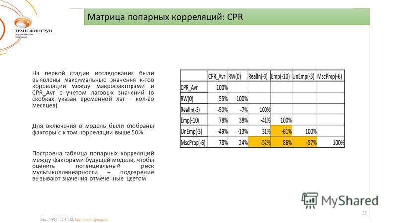 Матрица попарных корреляций: CPR Тел.: (495) 772-97-42, http://www.tfgroup.ru На первой стадии исследования были выявлены максимальные значения к-тов корреляции между макрофакторами и CPR_Avr с учетом лаговых значений (в скобках указан временной лаг