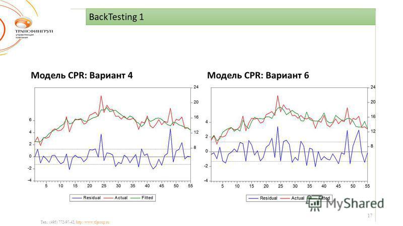 BackTesting 1 Тел.: (495) 772-97-42, http://www.tfgroup.ru Модель CPR: Вариант 4Модель CPR: Вариант 6 17